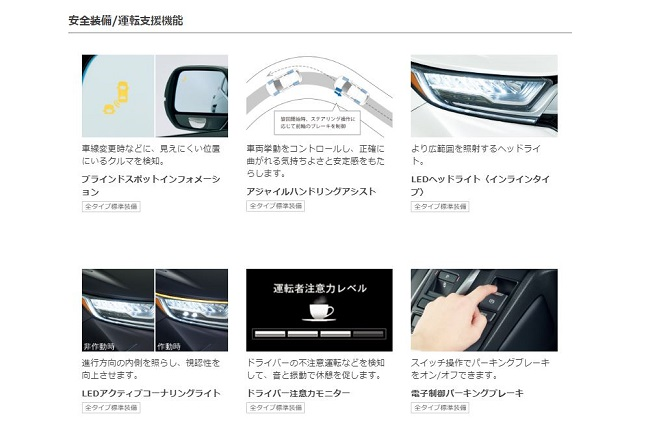 CR-V(ホンダ)新型のオプションは?最低これだけは!