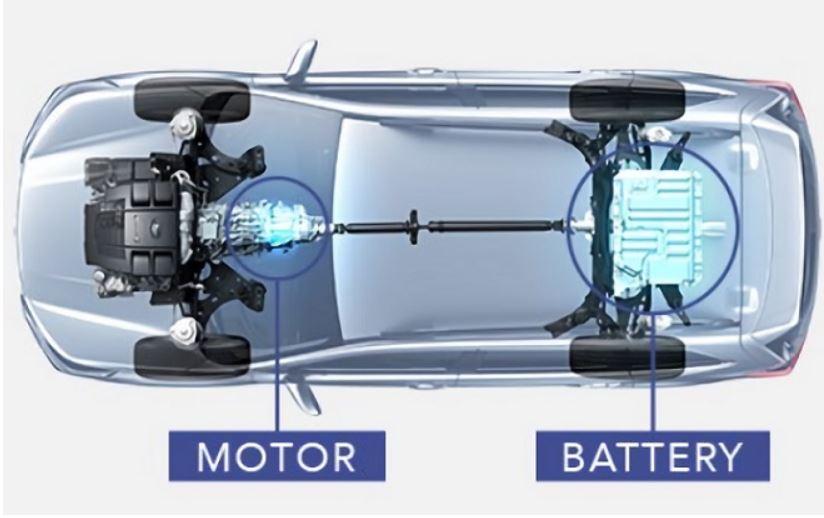 フォレスターハイブリッドの燃費は悪い?ライバル車と比較調査した結果!